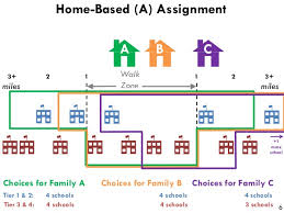 Home-based Assignment